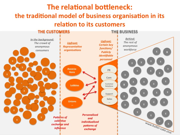 """riordan manufacturing potential bottlenecks Especially in removing bottleneck from manufacturing unit in some extent  """" fmea is a methodology for analyzing potential problems early in."""