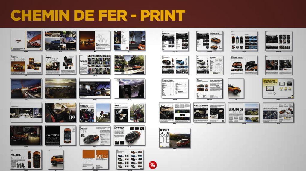 Chemin de fer print - Renault Captur
