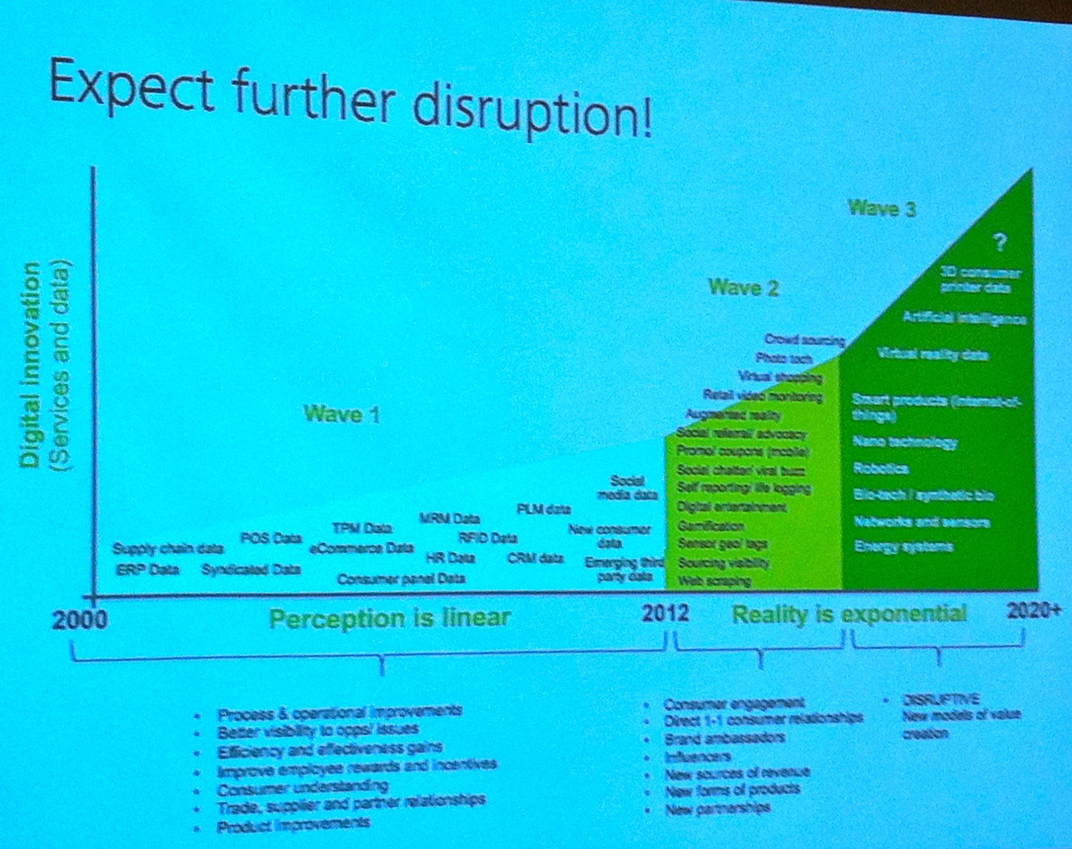 Deloitte Digital - Mobile Disruption