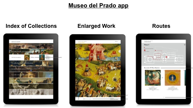 Museo del Prado app features