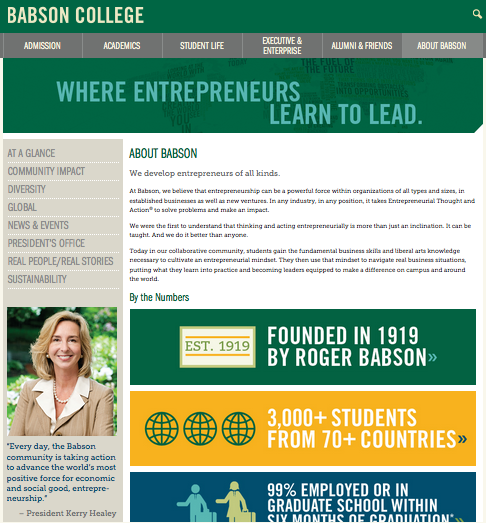 Babson College figures