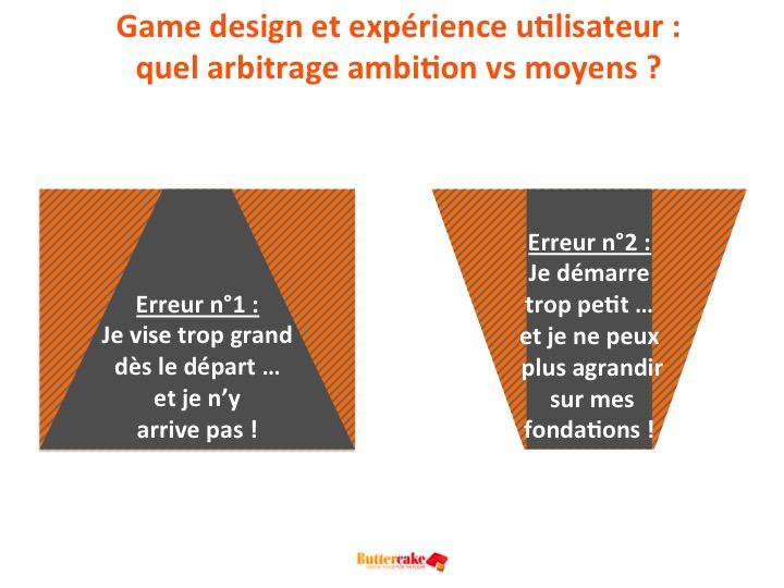 Game Design et expérience utilisateur : erreurs fréquentes